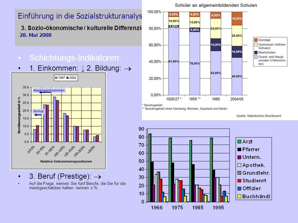 Einführung in die Sozialstrukturanalyse 3. Sozio-ökonomische / kulturelle Differenzierung - Individualisierung) 28. Mai 2008 Schichtungs-Indikatoren: