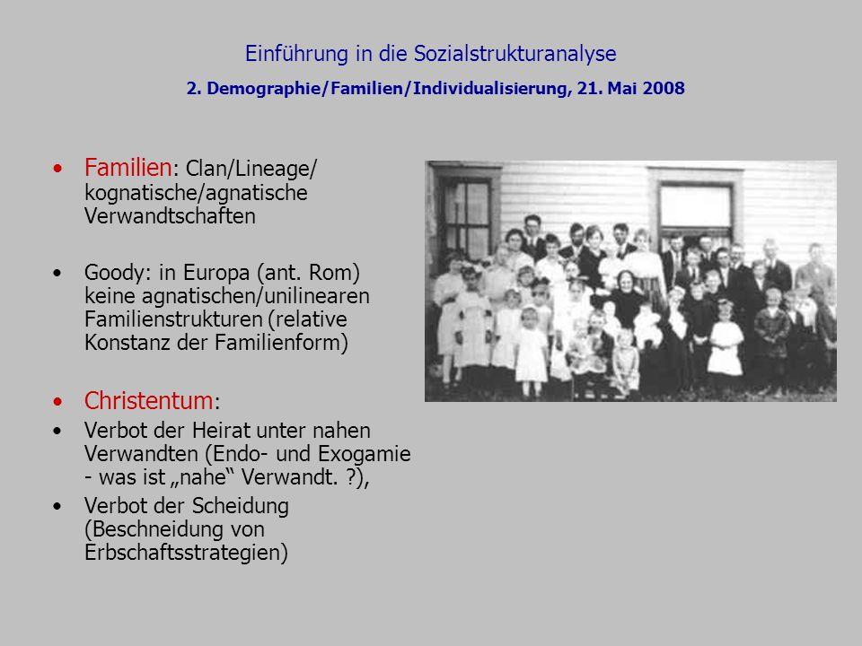 Einführung in die Sozialstrukturanalyse 2. Demographie/Familien/Individualisierung, 21. Mai 2008 Familien : Clan/Lineage/ kognatische/agnatische Verwa