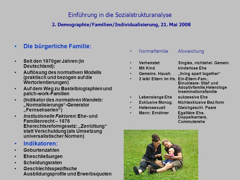 Einführung in die Sozialstrukturanalyse 2. Demographie/Familien/Individualisierung, 21. Mai 2008 Die bürgerliche Familie: Seit den 1970ger Jahren (in