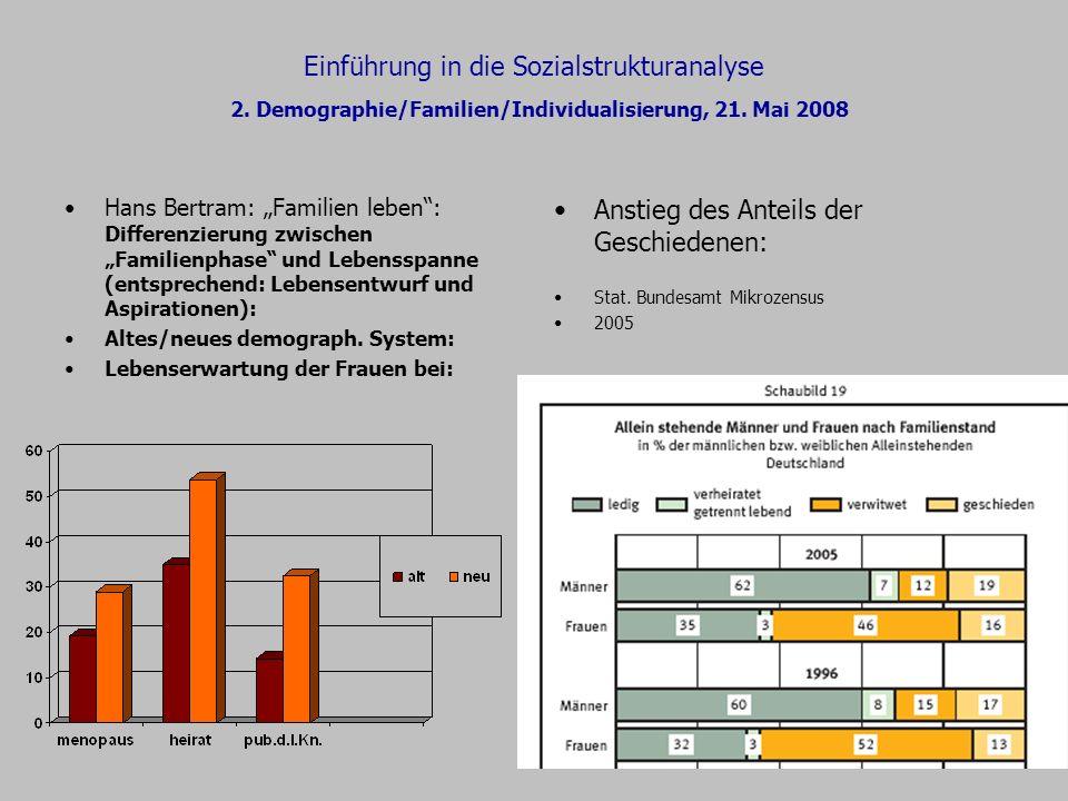 Einführung in die Sozialstrukturanalyse 2. Demographie/Familien/Individualisierung, 21. Mai 2008 Hans Bertram: Familien leben: Differenzierung zwische
