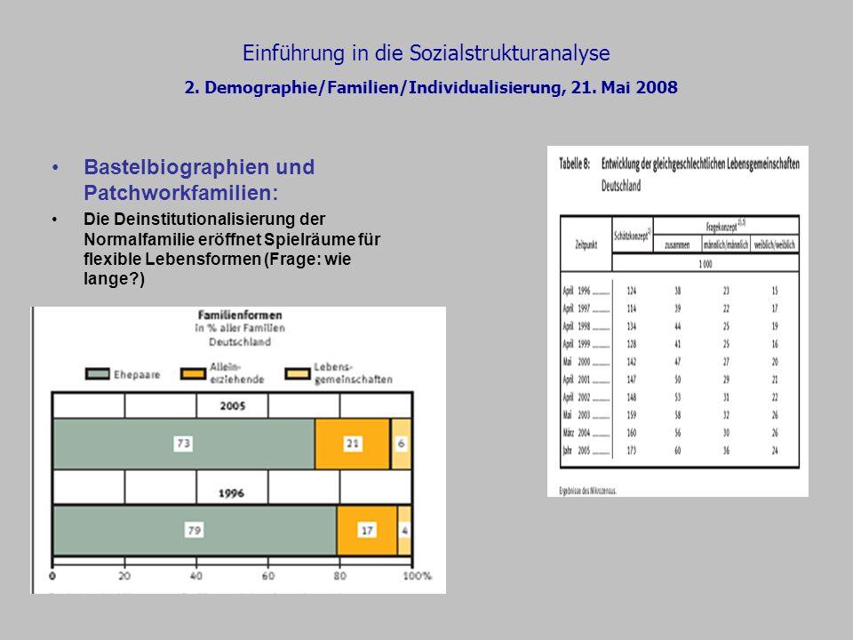 Einführung in die Sozialstrukturanalyse 2. Demographie/Familien/Individualisierung, 21. Mai 2008 Bastelbiographien und Patchworkfamilien: Die Deinstit