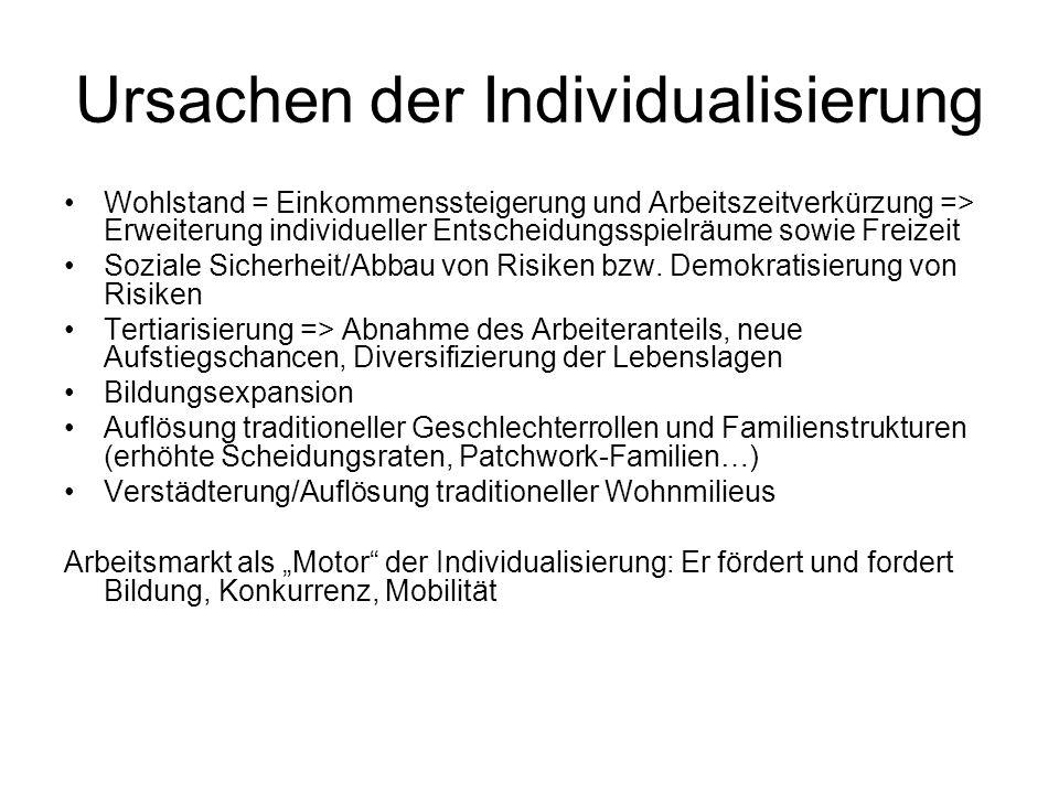 Ursachen der Individualisierung Wohlstand = Einkommenssteigerung und Arbeitszeitverkürzung => Erweiterung individueller Entscheidungsspielräume sowie