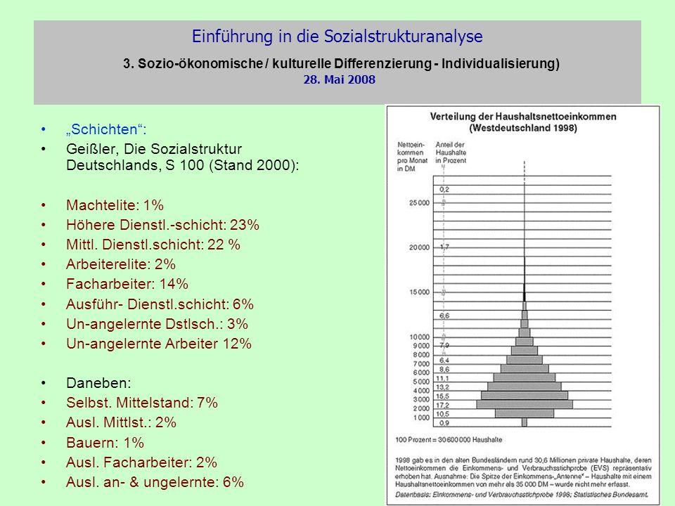 Einführung in die Sozialstrukturanalyse 3. Sozio-ökonomische / kulturelle Differenzierung - Individualisierung) 28. Mai 2008 Schichten: Geißler, Die S