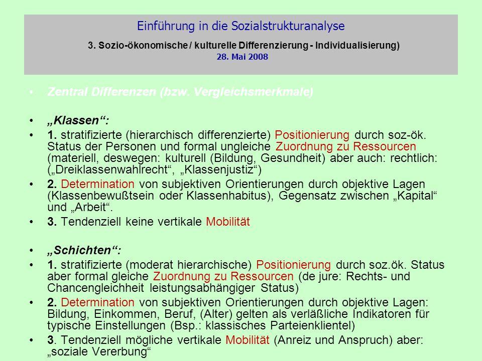 Einführung in die Sozialstrukturanalyse 3. Sozio-ökonomische / kulturelle Differenzierung - Individualisierung) 28. Mai 2008 Zentral Differenzen (bzw.