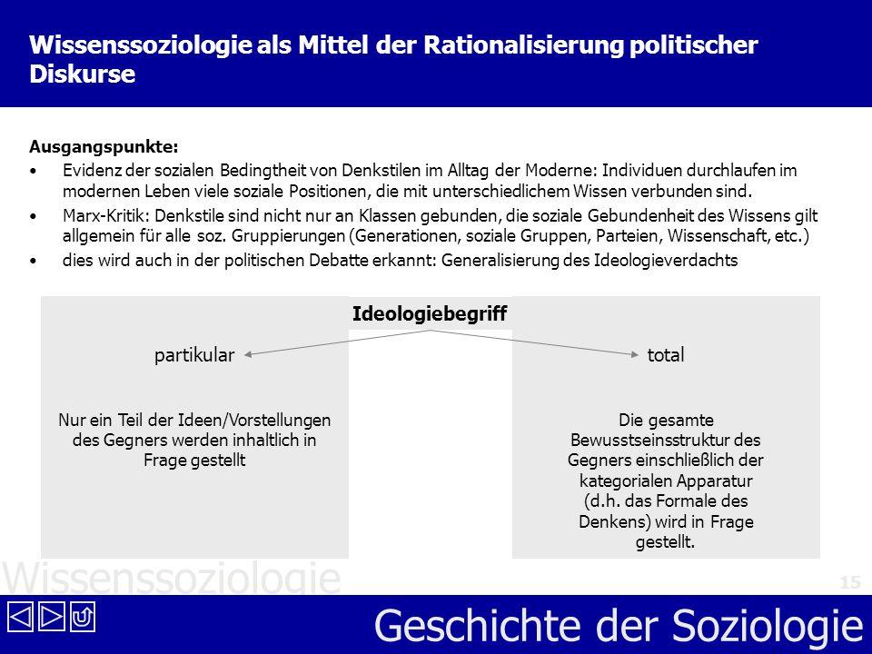 Wissenssoziologie Geschichte der Soziologie 15 Wissenssoziologie als Mittel der Rationalisierung politischer Diskurse Ausgangspunkte: Evidenz der sozi