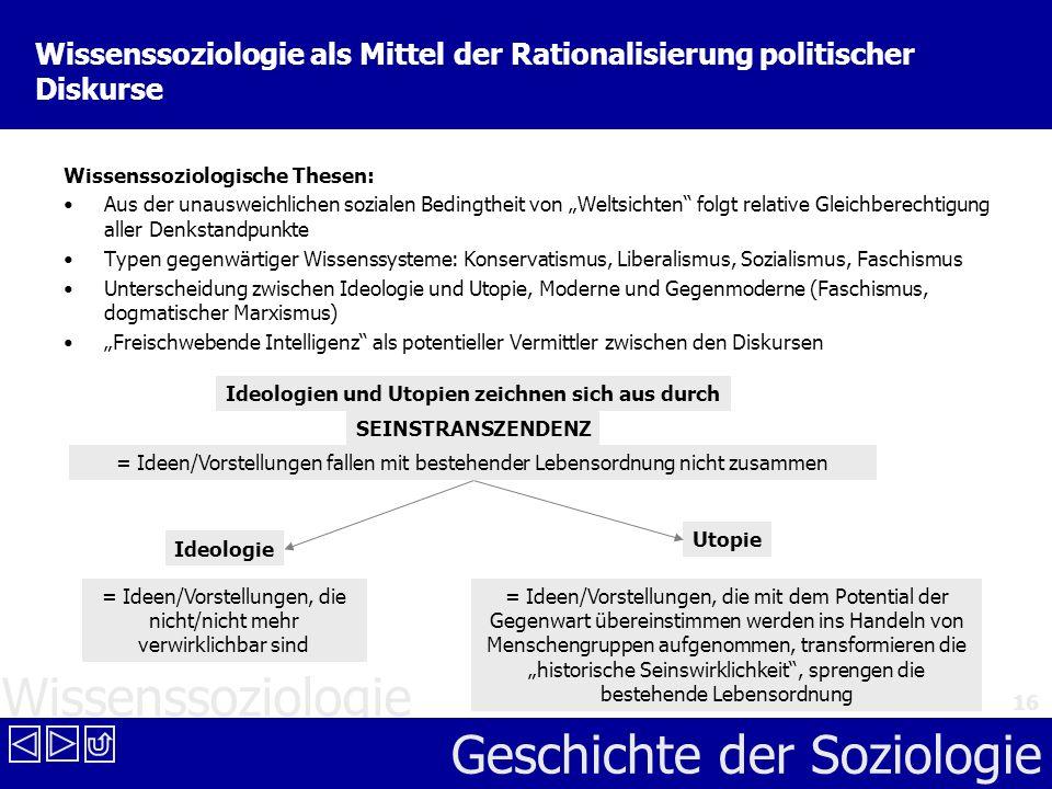 Wissenssoziologie Geschichte der Soziologie 16 Wissenssoziologie als Mittel der Rationalisierung politischer Diskurse Wissenssoziologische Thesen: Aus