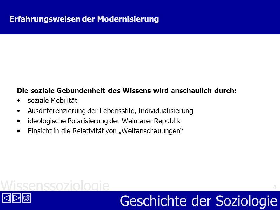 Wissenssoziologie Geschichte der Soziologie 5 Entwicklung der wissenssoziologischen Fragestellung in Deutschland Resultat: Reflexivierung gesellschaftlicher Selbstbeschreibung durch die Frage nach sozialer Bedingtheit von Wissenssystemen; Bedarf einer neuen wissenschaftlichen Disziplin: Soziologie des Wissens