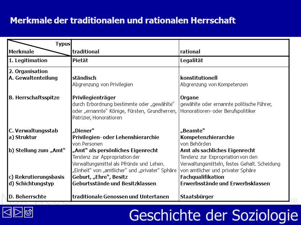 Max Weber Geschichte der Soziologie 10 Merkmale der traditionalen und rationalen Herrschaft Typus Merkmale traditionalrational 1. LegitimationPietätLe