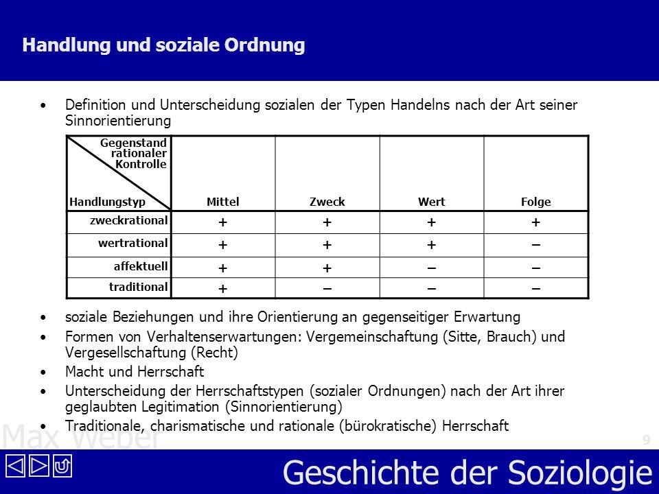 Max Weber Geschichte der Soziologie 9 Handlung und soziale Ordnung Definition und Unterscheidung sozialen der Typen Handelns nach der Art seiner Sinno