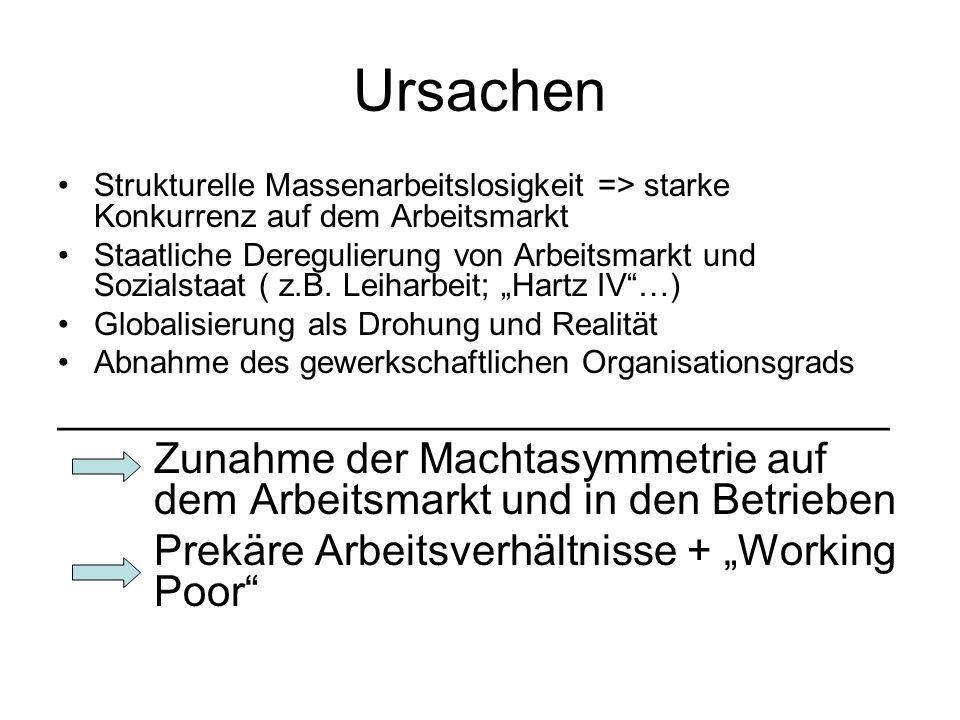 Ursachen Strukturelle Massenarbeitslosigkeit => starke Konkurrenz auf dem Arbeitsmarkt Staatliche Deregulierung von Arbeitsmarkt und Sozialstaat ( z.B.