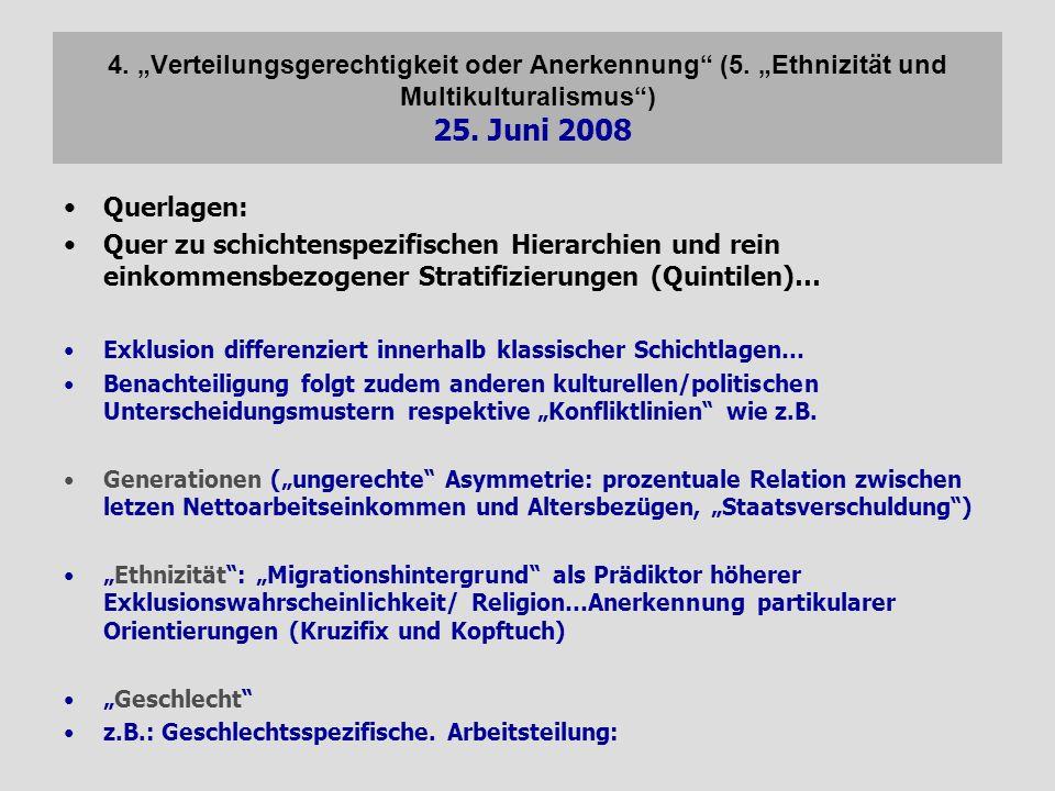 4. Verteilungsgerechtigkeit oder Anerkennung (5. Ethnizität und Multikulturalismus) 25.