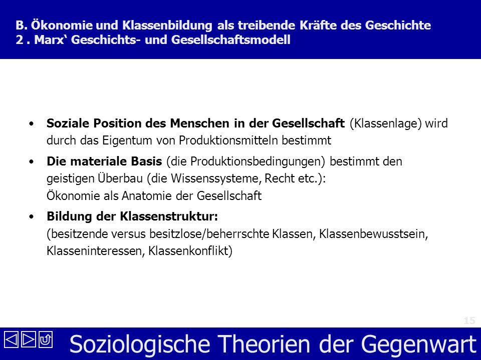 Soziologische Theorien der Gegenwart 15 B.