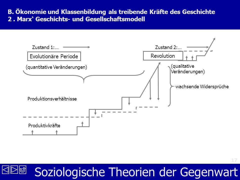 Soziologische Theorien der Gegenwart 17 B.