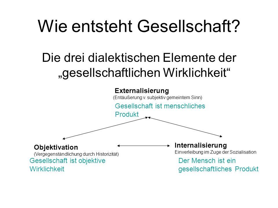 Wie entsteht Gesellschaft? Die drei dialektischen Elemente der gesellschaftlichen Wirklichkeit Externalisierung (Entäußerung v. subjektiv gemeintem Si