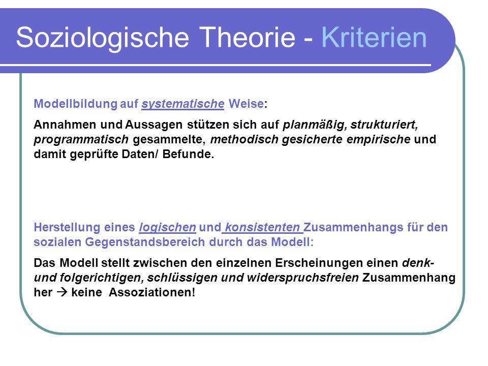 Soziologische Theorie - Kriterien Modellbildung auf systematische Weise: Annahmen und Aussagen stützen sich auf planmäßig, strukturiert, programmatisch gesammelte, methodisch gesicherte empirische und damit geprüfte Daten/ Befunde.