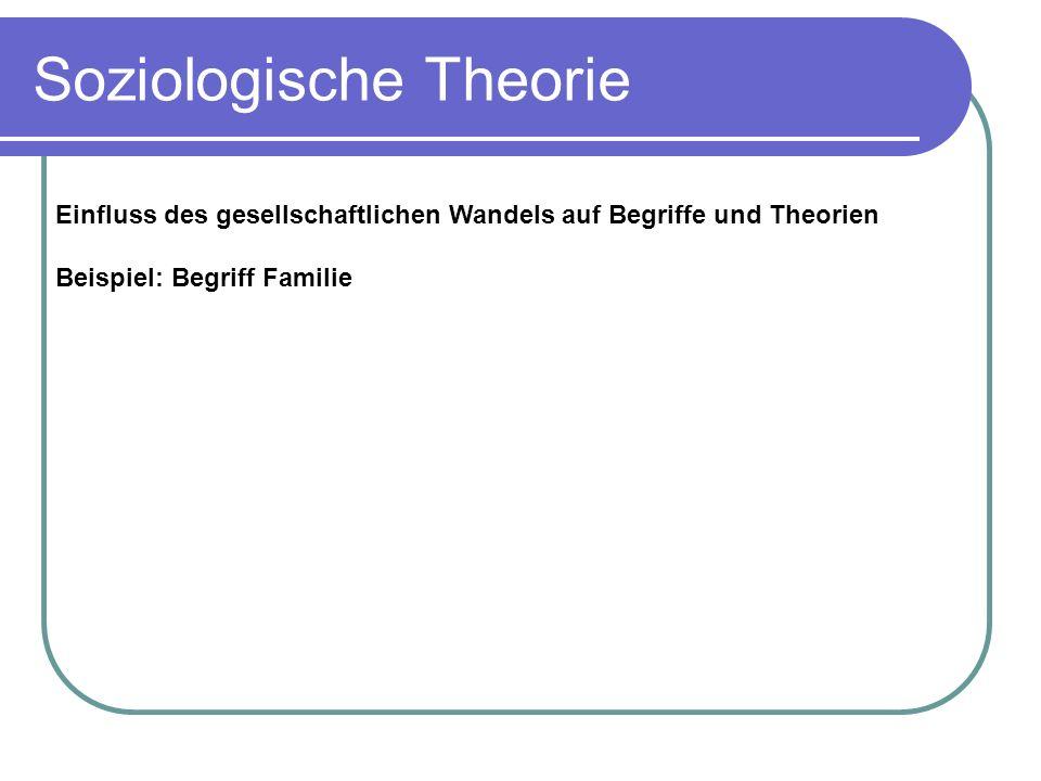 Soziologische Theorie Einfluss des gesellschaftlichen Wandels auf Begriffe und Theorien Beispiel: Begriff Familie