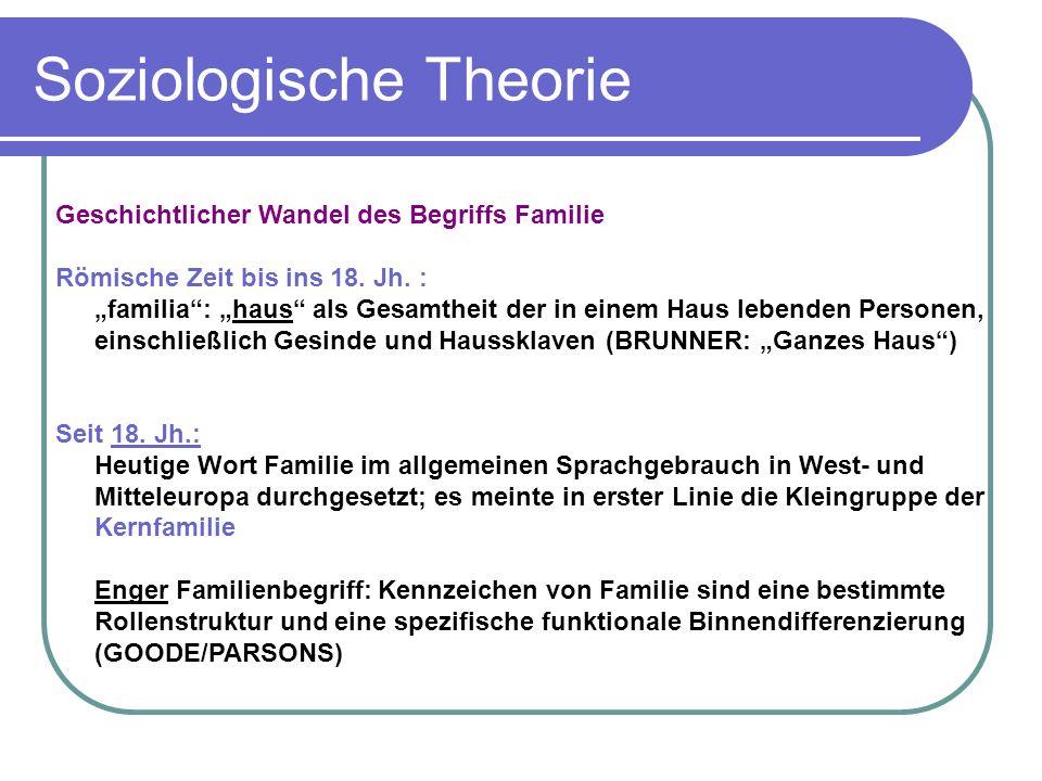 Soziologische Theorie Geschichtlicher Wandel des Begriffs Familie Römische Zeit bis ins 18.