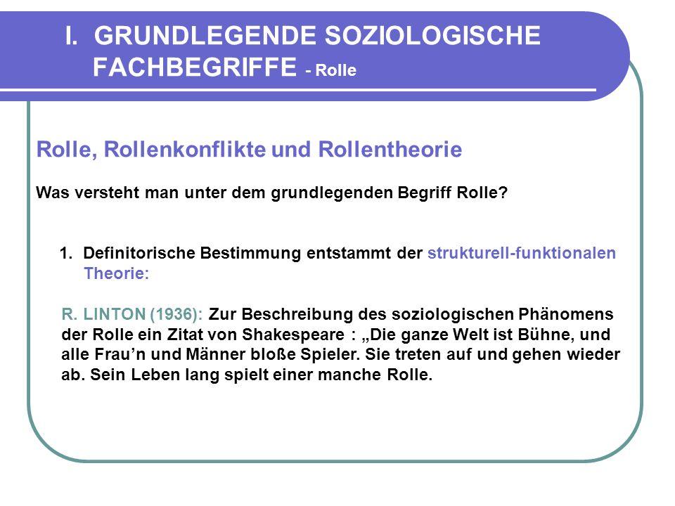 I. GRUNDLEGENDE SOZIOLOGISCHE FACHBEGRIFFE - Rolle Rolle, Rollenkonflikte und Rollentheorie Was versteht man unter dem grundlegenden Begriff Rolle? 1.