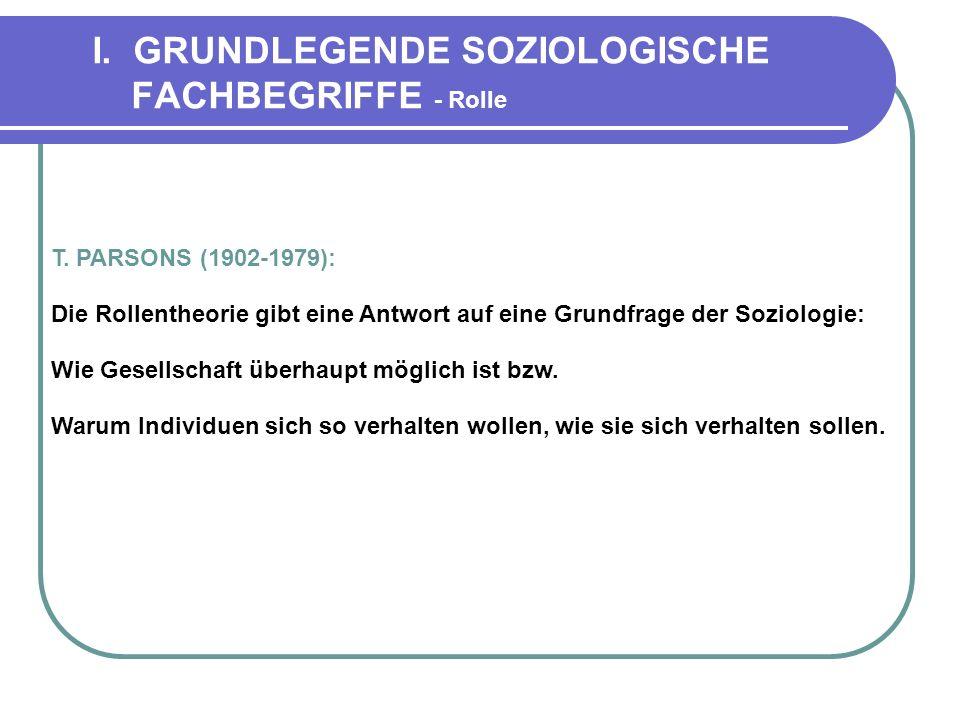 I.GRUNDLEGENDE SOZIOLOGISCHE FACHBEGRIFFE - Rolle T.