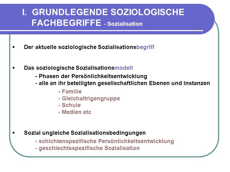 I. GRUNDLEGENDE SOZIOLOGISCHE FACHBEGRIFFE - Sozialisation Der aktuelle soziologische Sozialisationsbegriff Das soziologische Sozialisationsmodell - P