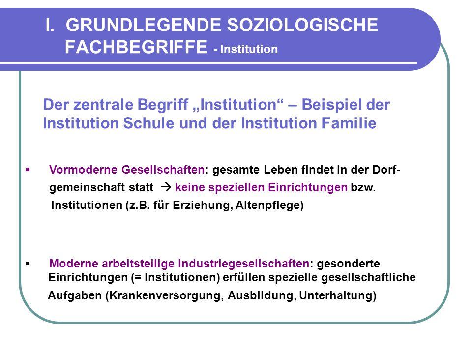 I. GRUNDLEGENDE SOZIOLOGISCHE FACHBEGRIFFE - Institution Der zentrale Begriff Institution – Beispiel der Institution Schule und der Institution Famili