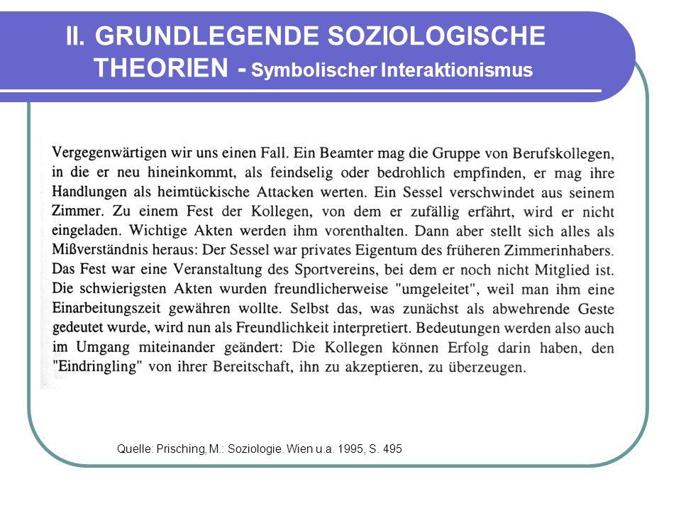 II. GRUNDLEGENDE SOZIOLOGISCHE THEORIEN - Symbolischer Interaktionismus Quelle: Prisching, M.: Soziologie. Wien u.a. 1995, S. 495