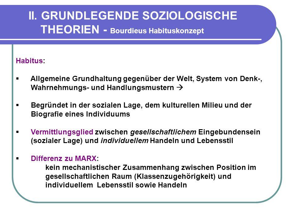II. GRUNDLEGENDE SOZIOLOGISCHE THEORIEN - Bourdieus Habituskonzept Habitus: Allgemeine Grundhaltung gegenüber der Welt, System von Denk-, Wahrnehmungs