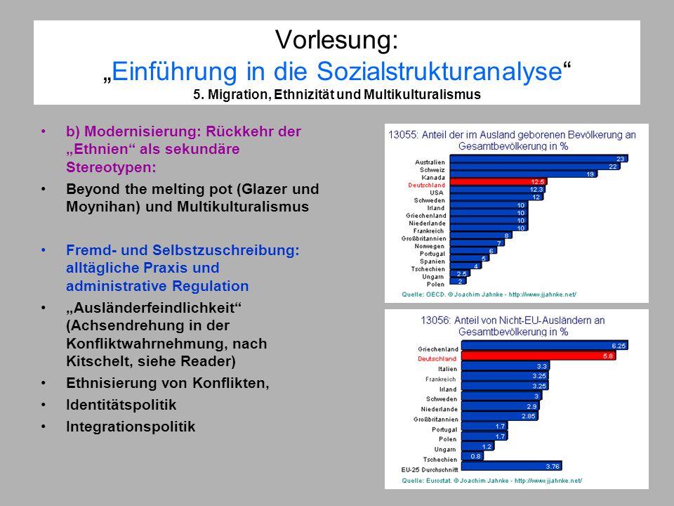 Vorlesung:Einführung in die Sozialstrukturanalyse 5. Migration, Ethnizität und Multikulturalismus b) Modernisierung: Rückkehr der Ethnien als sekundär