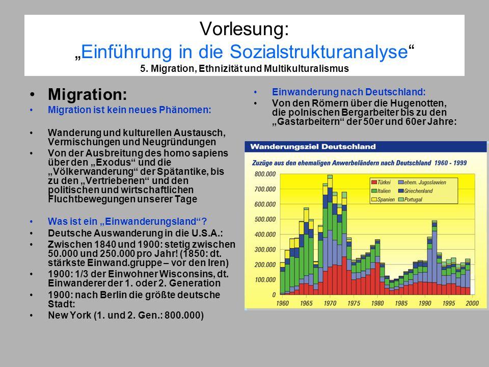 Vorlesung:Einführung in die Sozialstrukturanalyse 5. Migration, Ethnizität und Multikulturalismus Migration: Migration ist kein neues Phänomen: Wander