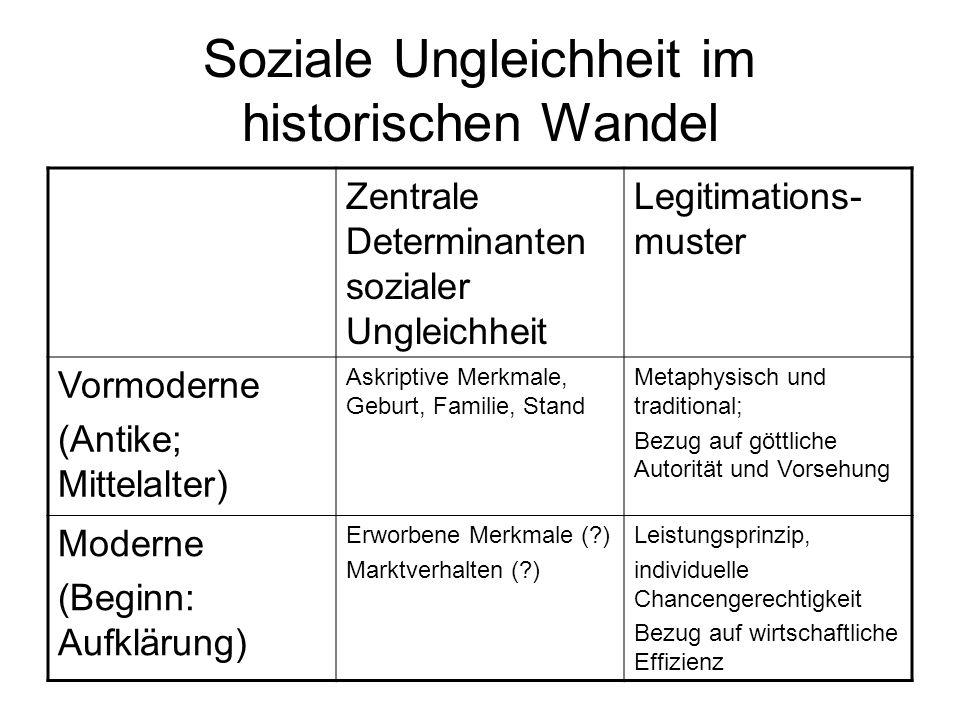 Soziale Ungleichheit im historischen Wandel Zentrale Determinanten sozialer Ungleichheit Legitimations- muster Vormoderne (Antike; Mittelalter) Askrip