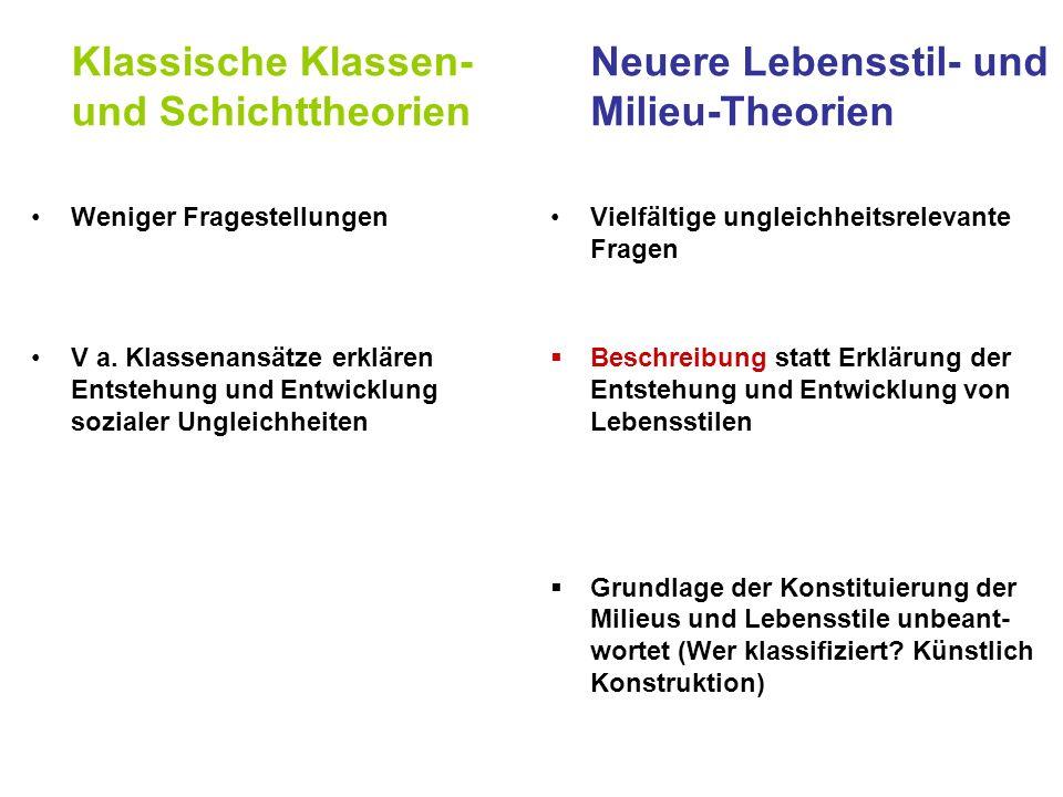 Klassische Klassen- und Schichttheorien Weniger Fragestellungen V a.