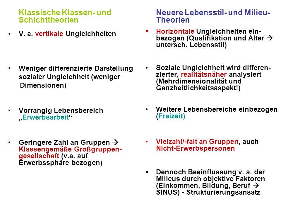 Klassische Klassen- und Schichttheorien V.a.