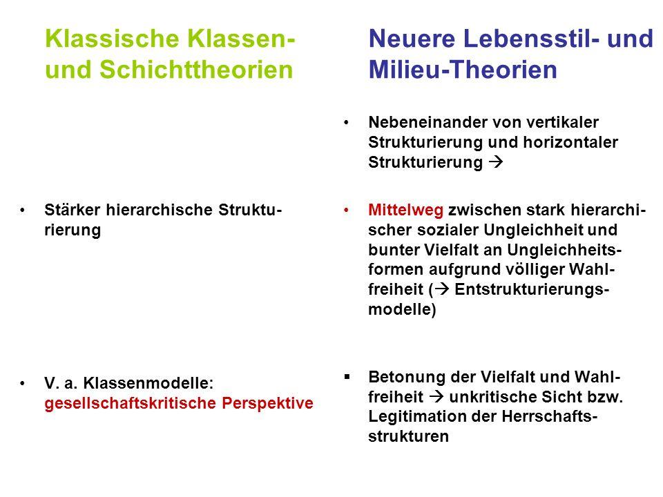 Klassische Klassen- und Schichttheorien Stärker hierarchische Struktu- rierung V.