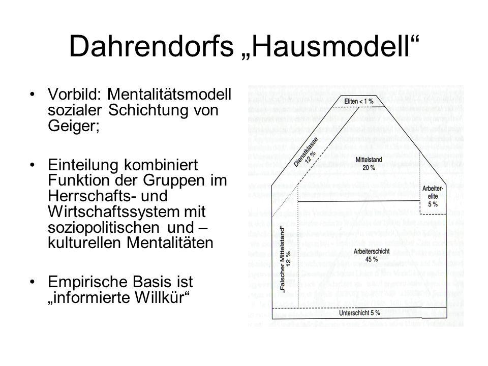 Dahrendorfs Hausmodell Vorbild: Mentalitätsmodell sozialer Schichtung von Geiger; Einteilung kombiniert Funktion der Gruppen im Herrschafts- und Wirts