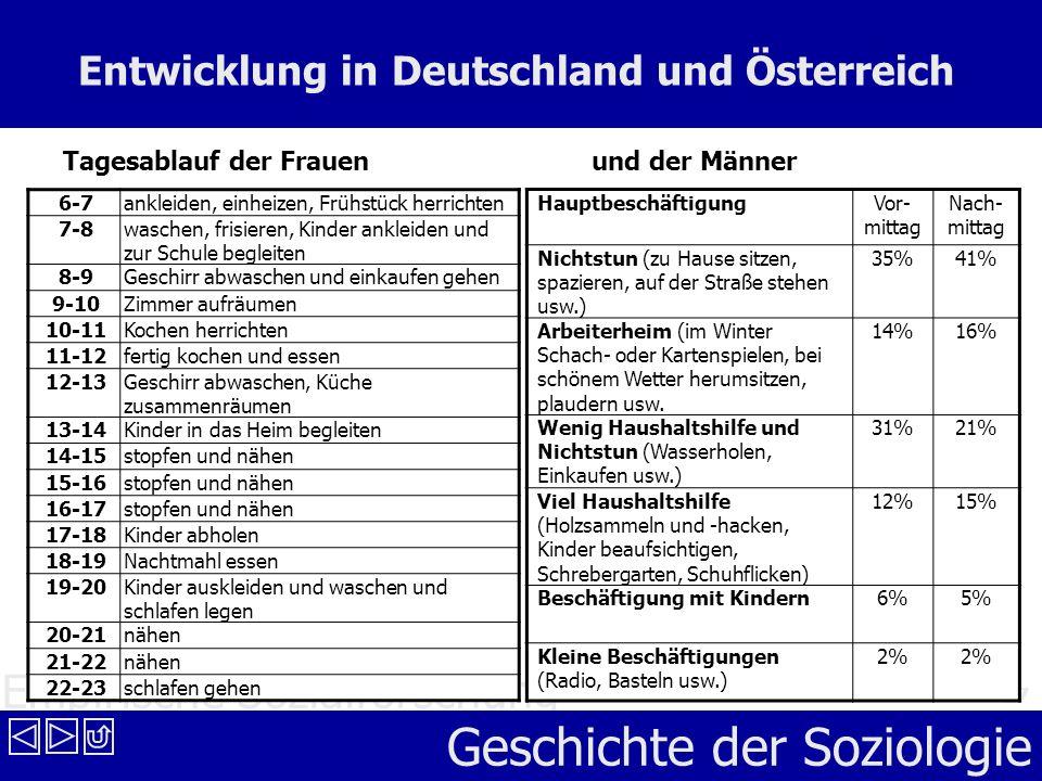 Empirische Sozialforschung Geschichte der Soziologie 27 Entwicklung in Deutschland und Österreich Tagesablauf der Frauen 6-7ankleiden, einheizen, Früh