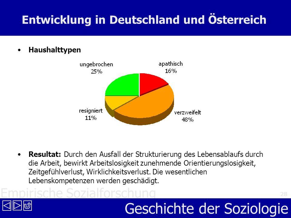 Empirische Sozialforschung Geschichte der Soziologie 28 Entwicklung in Deutschland und Österreich Haushalttypen Resultat: Durch den Ausfall der Strukt