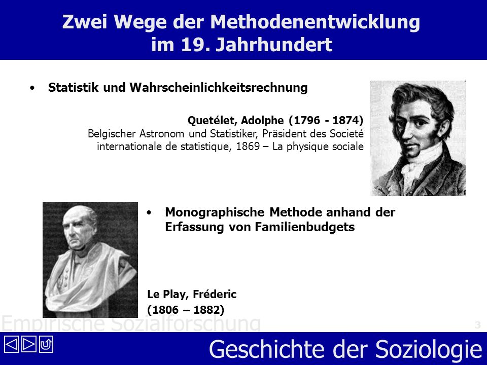 Empirische Sozialforschung Geschichte der Soziologie 14 Entwicklung in Frankreich Le Plays monographische Methode Guideline for the Collection of Data in Part I of the Family Monograph A.Description of the place, the work organization, and the family 1.