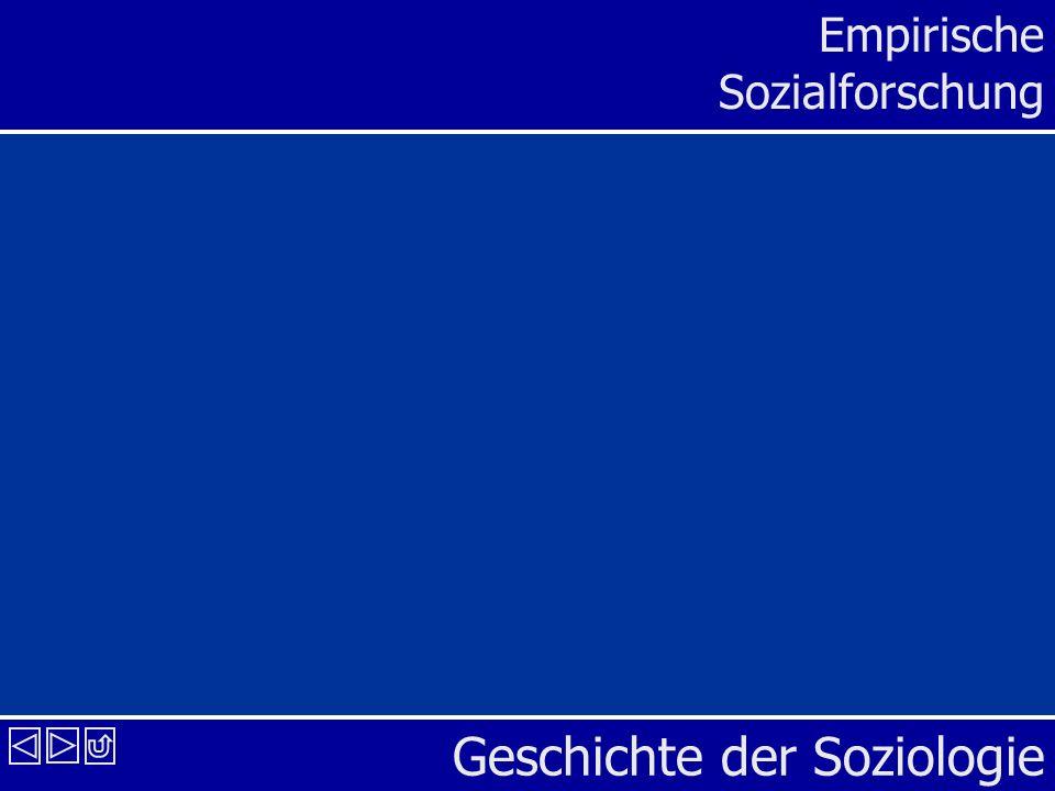 Geschichte der Soziologie Empirische Sozialforschung