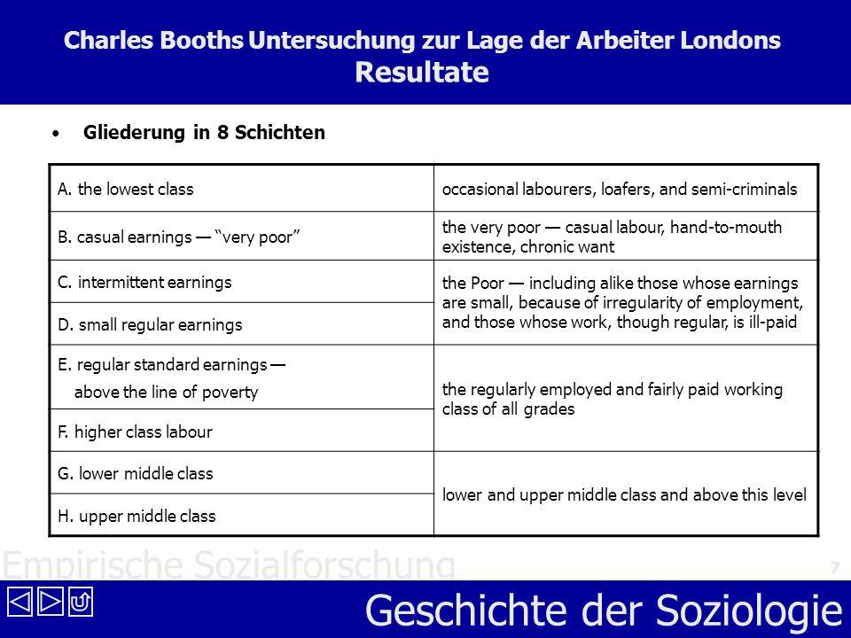 Empirische Sozialforschung Geschichte der Soziologie 7 Charles Booths Untersuchung zur Lage der Arbeiter Londons Resultate Gliederung in 8 Schichten A