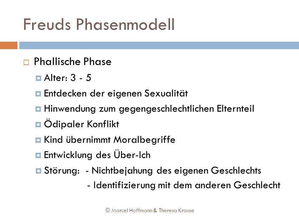 Freuds Phasenmodell Phallische Phase Alter: 3 - 5 Entdecken der eigenen Sexualität Hinwendung zum gegengeschlechtlichen Elternteil Ödipaler Konflikt K