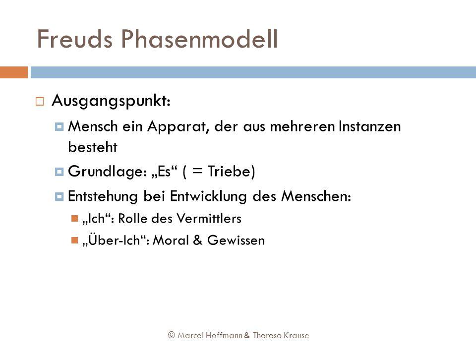 Freuds Phasenmodell Ausgangspunkt: Mensch ein Apparat, der aus mehreren Instanzen besteht Grundlage: Es ( = Triebe) Entstehung bei Entwicklung des Men
