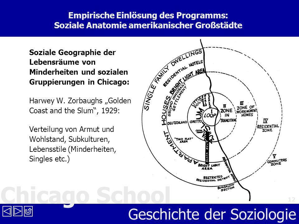 Chicago School Geschichte der Soziologie 12 Empirische Einlösung des Programms: Soziale Anatomie amerikanischer Großstädte Soziale Geographie der Lebe