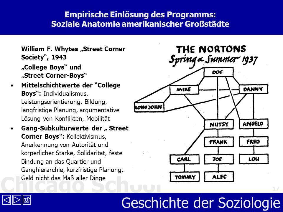 Chicago School Geschichte der Soziologie 17 Empirische Einlösung des Programms: Soziale Anatomie amerikanischer Großstädte William F. Whytes Street Co
