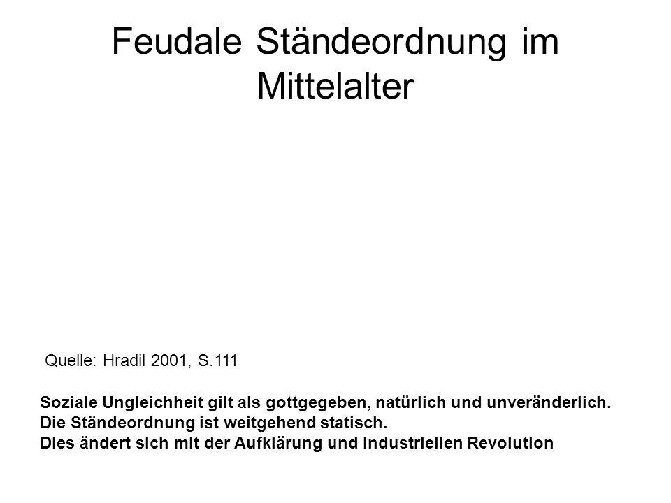 Feudale Ständeordnung im Mittelalter Quelle: Hradil 2001, S.111 Soziale Ungleichheit gilt als gottgegeben, natürlich und unveränderlich. Die Ständeord