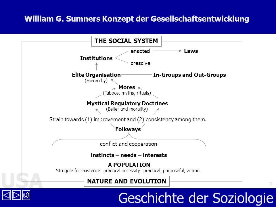 USA Geschichte der Soziologie 7 William G. Sumners Konzept der Gesellschaftsentwicklung THE SOCIAL SYSTEM enactedLaws crescive Institutions Elite Orga