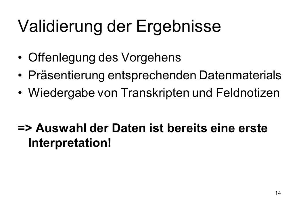 14 Validierung der Ergebnisse Offenlegung des Vorgehens Präsentierung entsprechenden Datenmaterials Wiedergabe von Transkripten und Feldnotizen => Aus