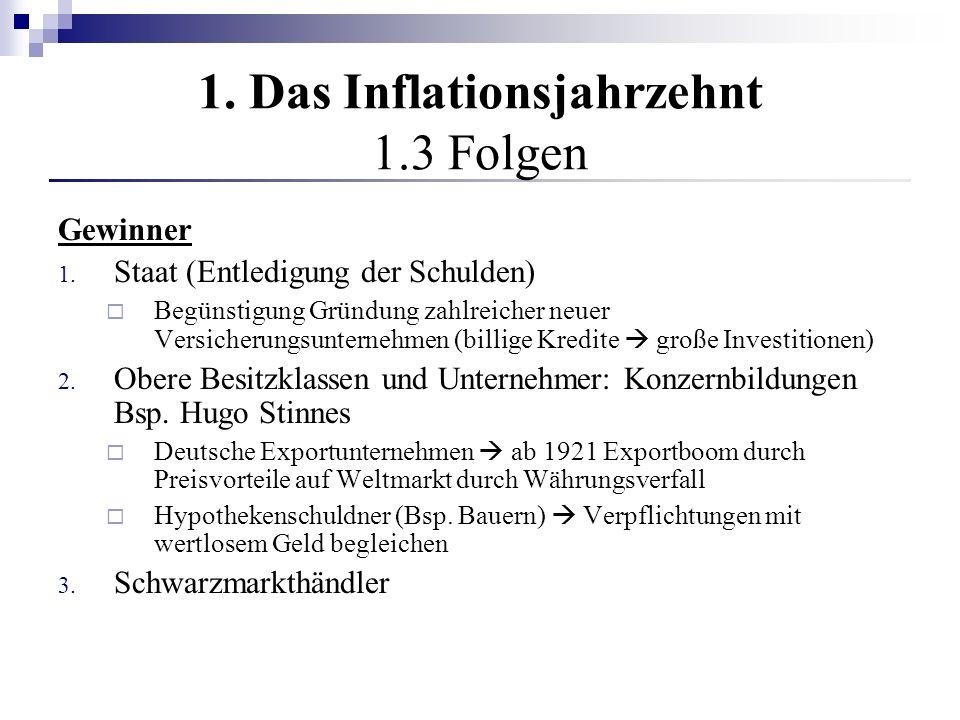 1. Das Inflationsjahrzehnt 1.3 Folgen Gewinner 1. Staat (Entledigung der Schulden) Begünstigung Gründung zahlreicher neuer Versicherungsunternehmen (b