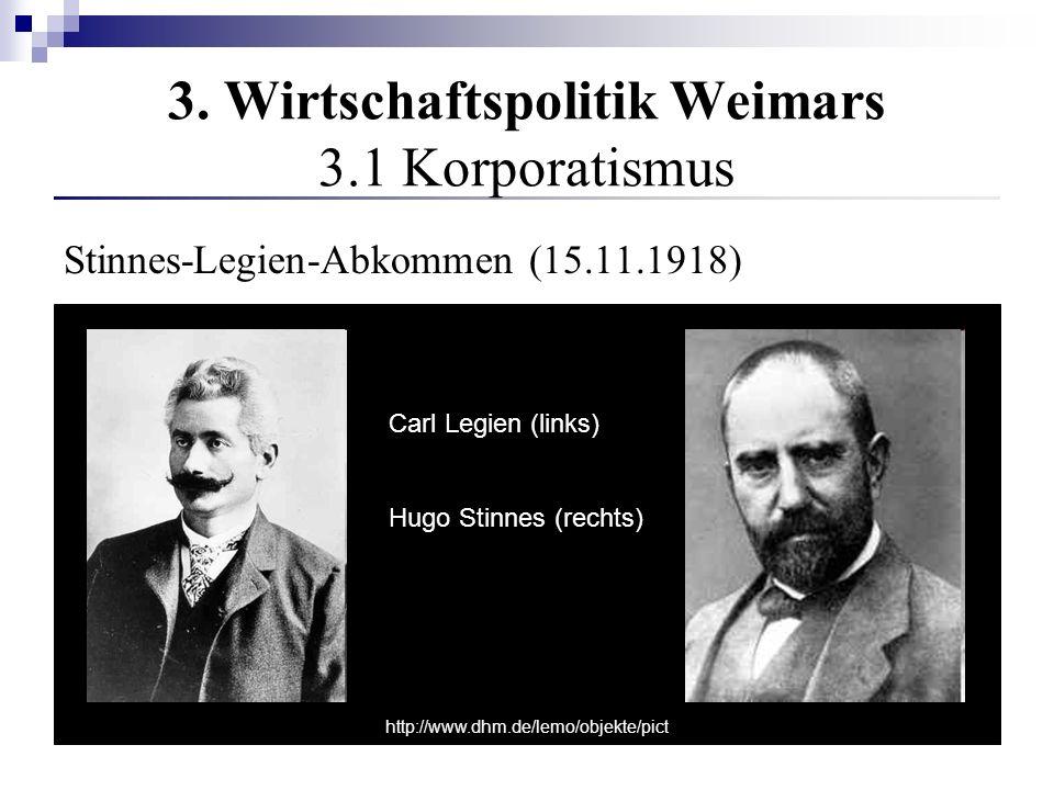3. Wirtschaftspolitik Weimars 3.1 Korporatismus Stinnes-Legien-Abkommen (15.11.1918) Begründung der ZAG (Zentrale Arbeitsgemeinschaft) Gewerkschaften