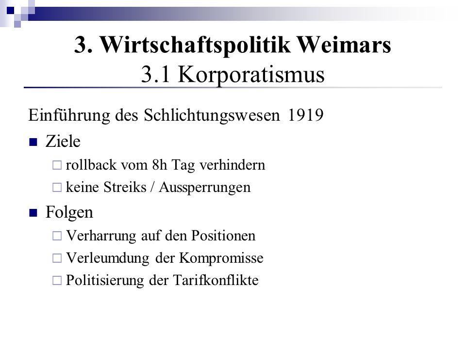 3. Wirtschaftspolitik Weimars 3.1 Korporatismus Einführung des Schlichtungswesen 1919 Ziele rollback vom 8h Tag verhindern keine Streiks / Aussperrung
