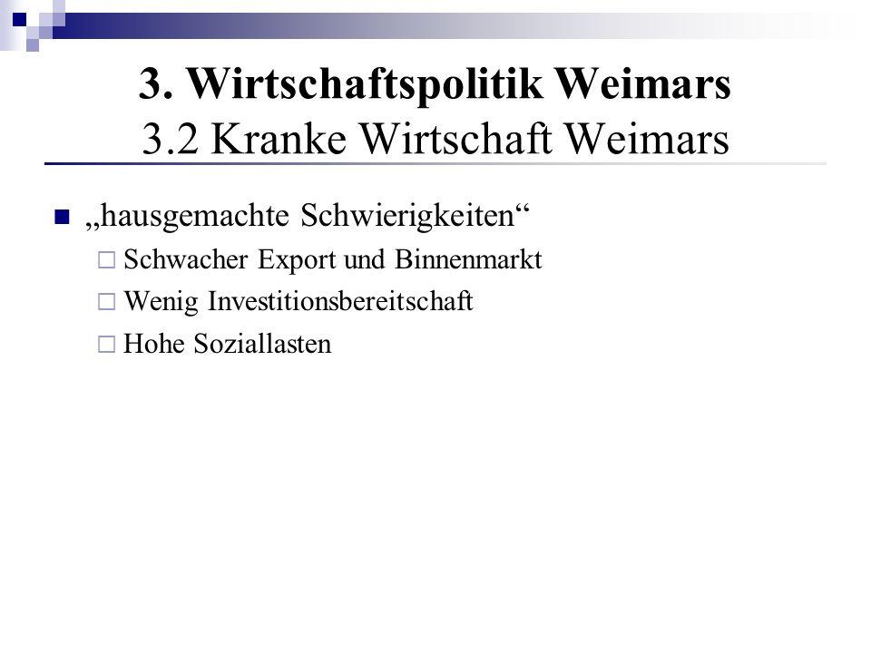 3. Wirtschaftspolitik Weimars 3.2 Kranke Wirtschaft Weimars hausgemachte Schwierigkeiten Schwacher Export und Binnenmarkt Wenig Investitionsbereitscha